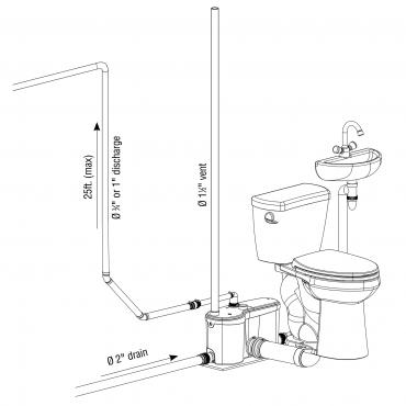 product sheet � instruction manual � 3d model