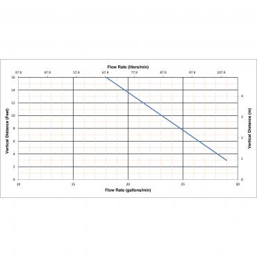 Product Sheet Instruction Manual 3D Model