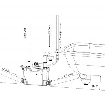 Sanivite – Easy solution for a kitchen installation – SANIFLO